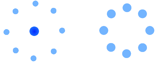 On the left a circle encircled ny eight smaller circles. On the right there is a circle of eight circles larger than those on the left.